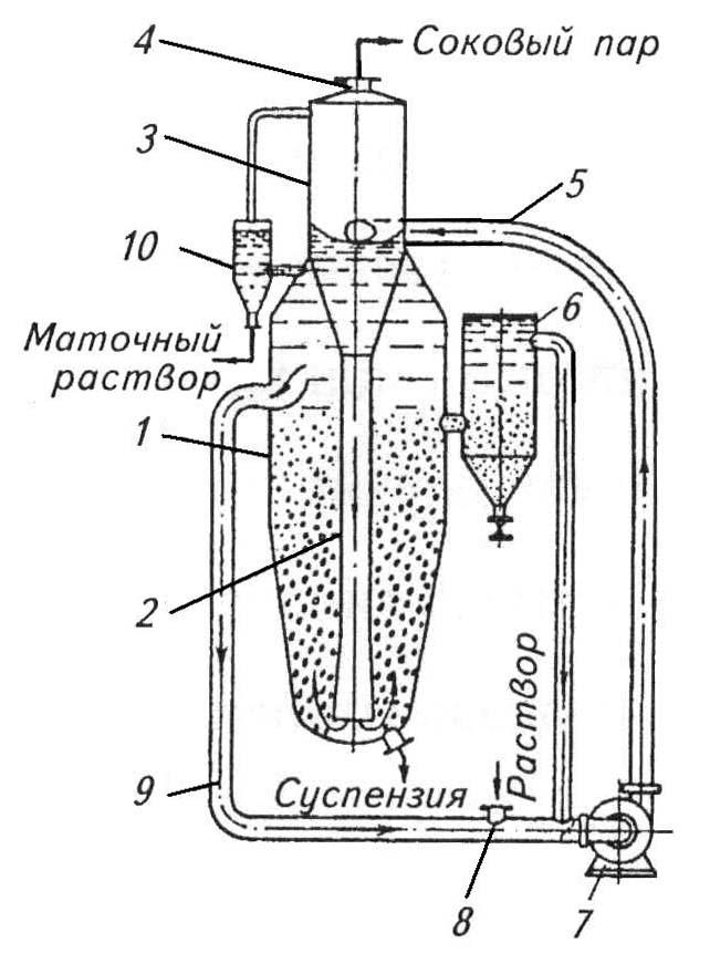 Вакуум-кристаллизатор со взвешенным слоем и герметичным корпусом