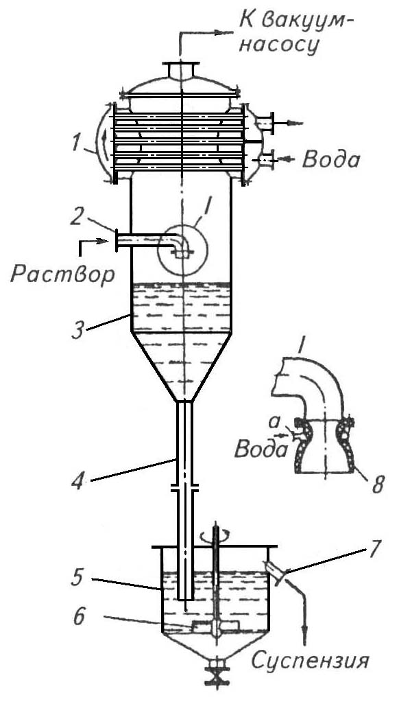 Вакуум-кристаллизатор с гидравлическим затвором