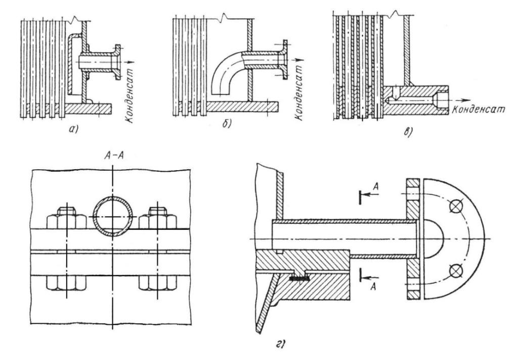 Конструкция узлов конденсата