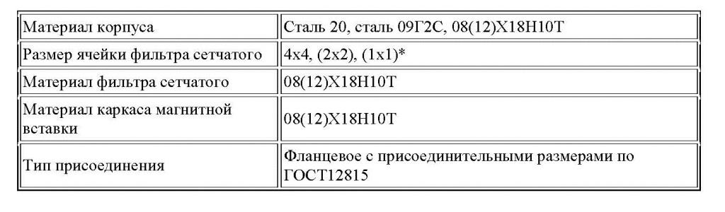 Фильтр ФМФ2_Страница_2